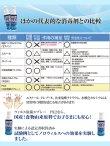 画像7: SALE!【除菌スプレー】日本製!食物由来の安心・安全ノンアルコールウイルス除去スプレー[OF02-C] (7)